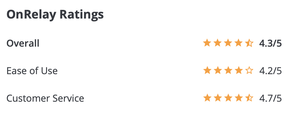 OnRelay ratings at best business phone system review site Capterra